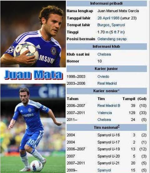 Profile Juan Mata