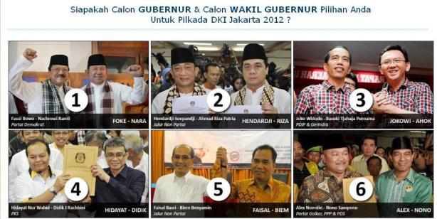 siapa calon gubernur pilihan anda??