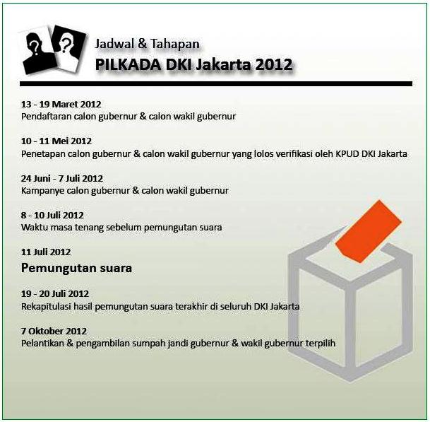 Jadwal PILKADA DKI Jakarta